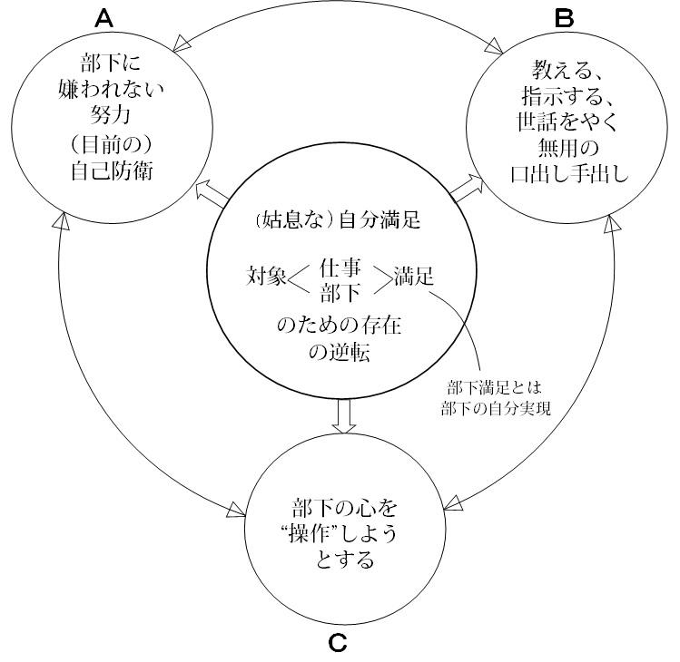 「三逆リーダー」図.jpg